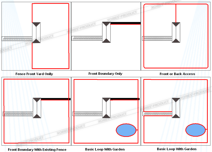 Wiring Diagram Invisible Fence : Invisible dog fence wiring diagram get free image about