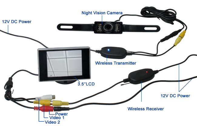 ir camera wiring diagram get free image about wiring diagram wireless rear view camera wiring diagram wireless rear view camera wiring diagram