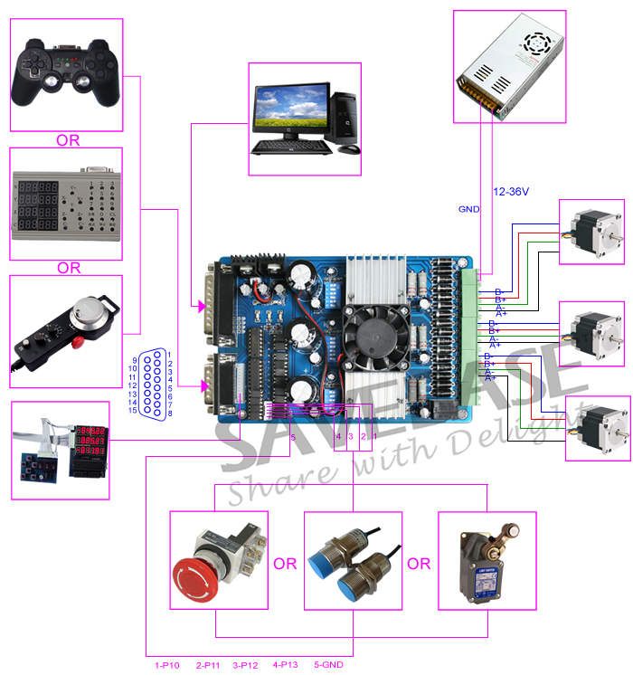 TB3_Wiring 3 axis 3a stepper controller cnc kit nema23 24v psu for milling nema 23 stepper motor wiring diagram at bayanpartner.co