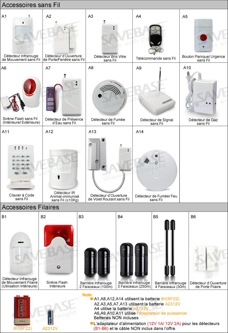 kit alarme de maison sans fil t l phonique auto appel. Black Bedroom Furniture Sets. Home Design Ideas