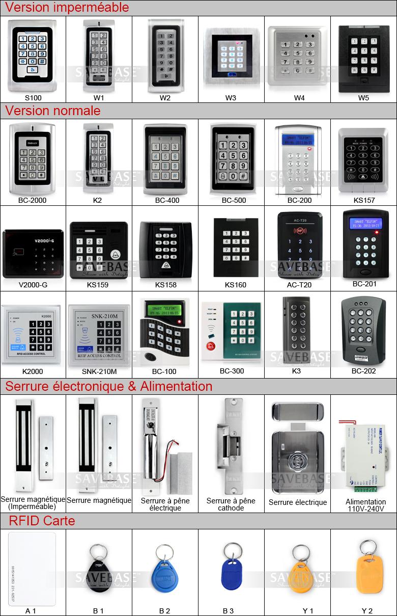 digicode clavier contr led 39 acc s cartes cl s de proximit serrure magn tique ebay. Black Bedroom Furniture Sets. Home Design Ideas