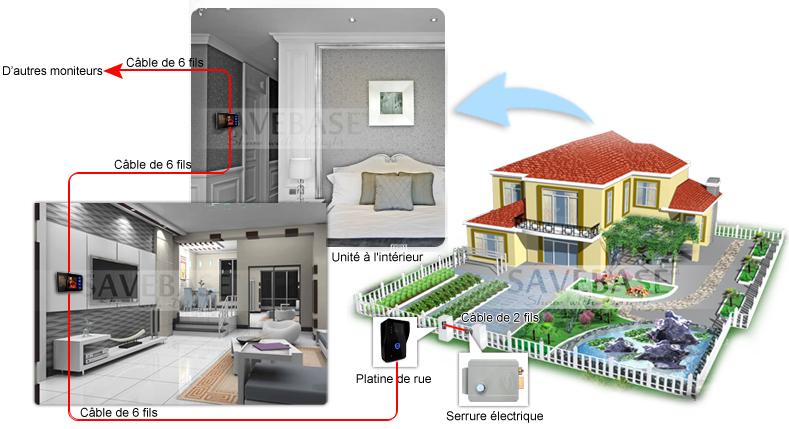 interphone visiophone portier ecran 7 39 39 tft lcd vid o vision nocturne yp818 ebay. Black Bedroom Furniture Sets. Home Design Ideas