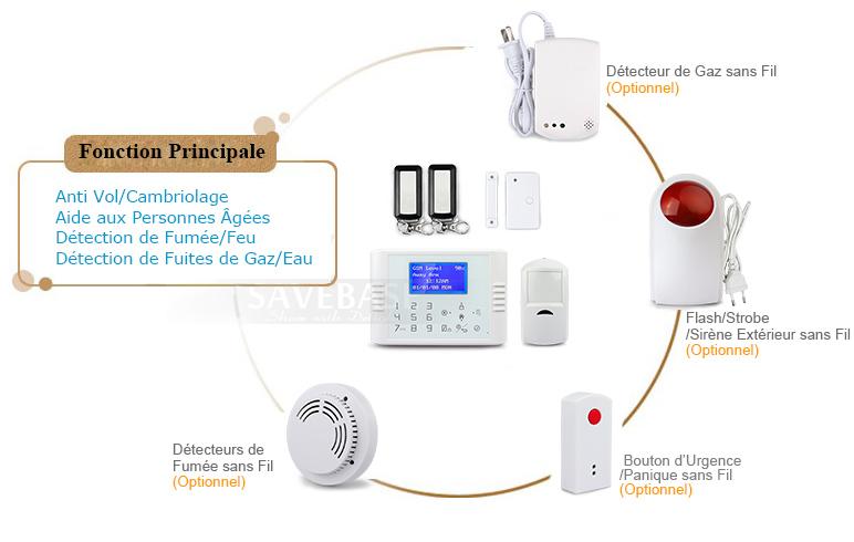 Alarme maison sans fil kit alarme maison sans fil gsm sms for Alarme maison iphone