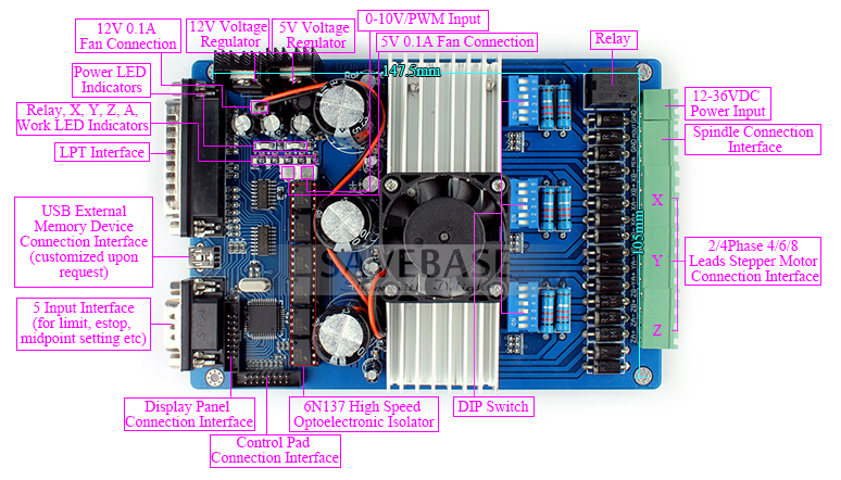 3Axis_TB6600_PCB_Details  Axis Long S Stepper Motor Wiring Diagram on