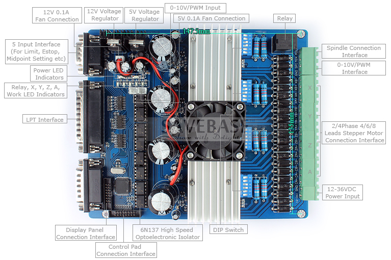 New 4 Axis Tb6600hg Stepper Motor Driver Board Controller