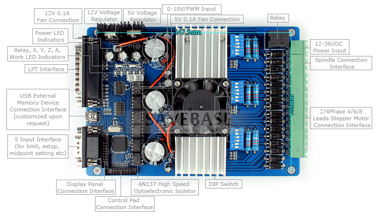New 3 axis tb6600hg stepper motor driver board controller for Stepper motor control software