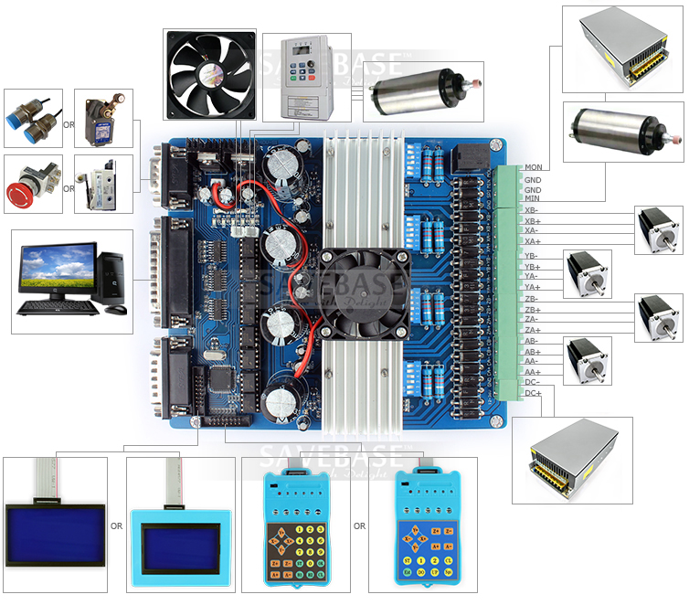 upgraded 4 axis tb6600hg stepper driver controller for cnc router mini millling