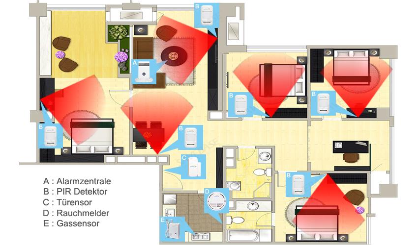 app kontrolle funk gsm autodial haus alarmsystem rauchmelder flash innensirene ebay. Black Bedroom Furniture Sets. Home Design Ideas