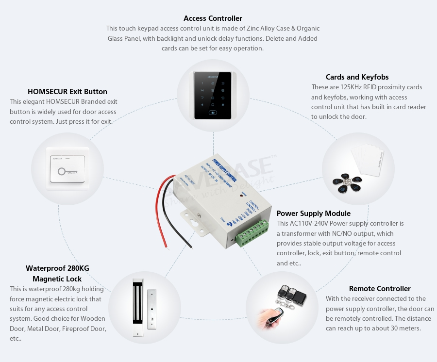 Electromag ic Lock Wiring Diagram furthermore Wiring Diagram For Mag ic Door Lock also Hid Card Reader Wiring Diagram Duashadi   Incredible With moreover Wiring Diagram For The Door Reader together with How To Wire An Access Control Board Dx Series Part 1. on card reader door access wiring