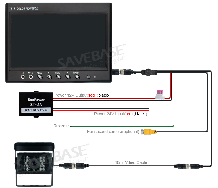 tft backup camera wiring diagram images frompo wire center u2022 rh quickcav co