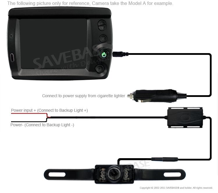 Peak Backup Camera Wiring Diagram - Wiring Diagram and Schematic