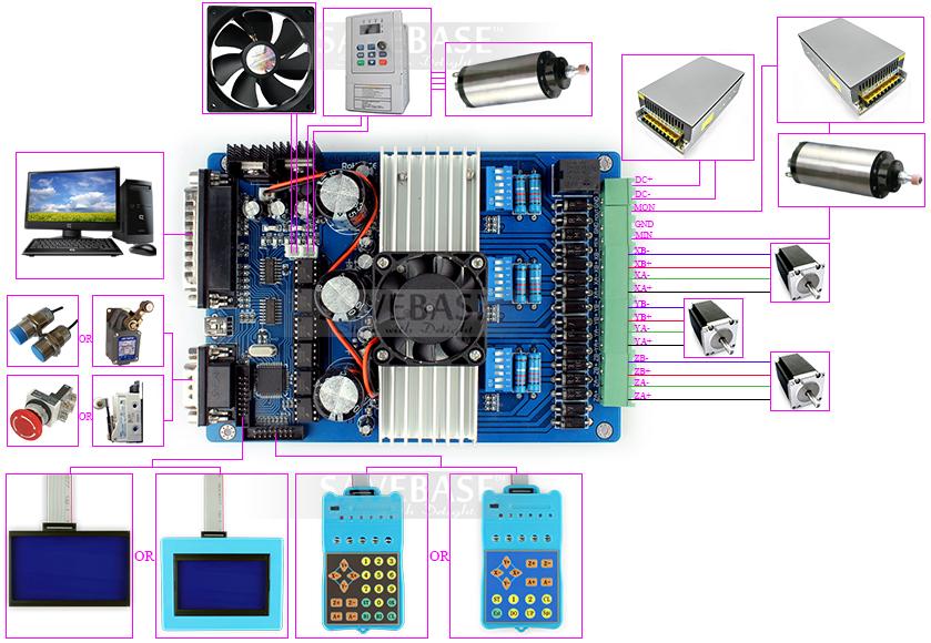 Cnc Router Mill Machine 3 Axis Tb6600hg Stepper Driver