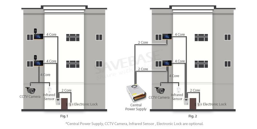 Homsecur 7 U0026quot  Video U0026audio Smart Doorbell With Rfid Access